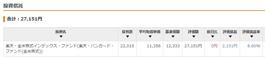 f:id:nichijo-ni-ikiru:20191201042716p:plain