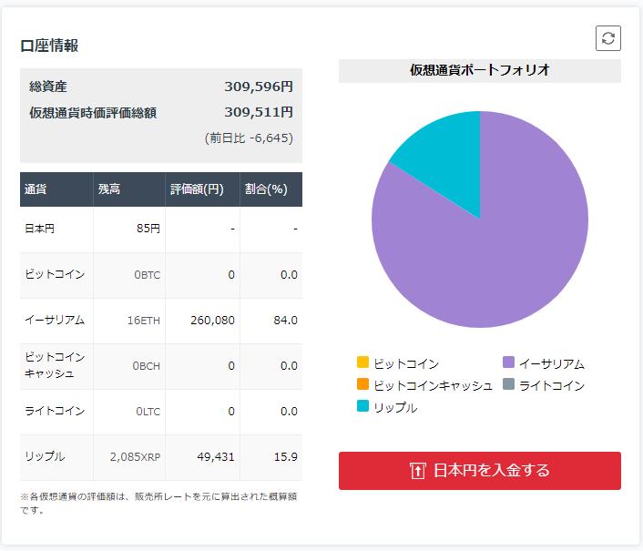 f:id:nichijo-ni-ikiru:20191201043149p:plain