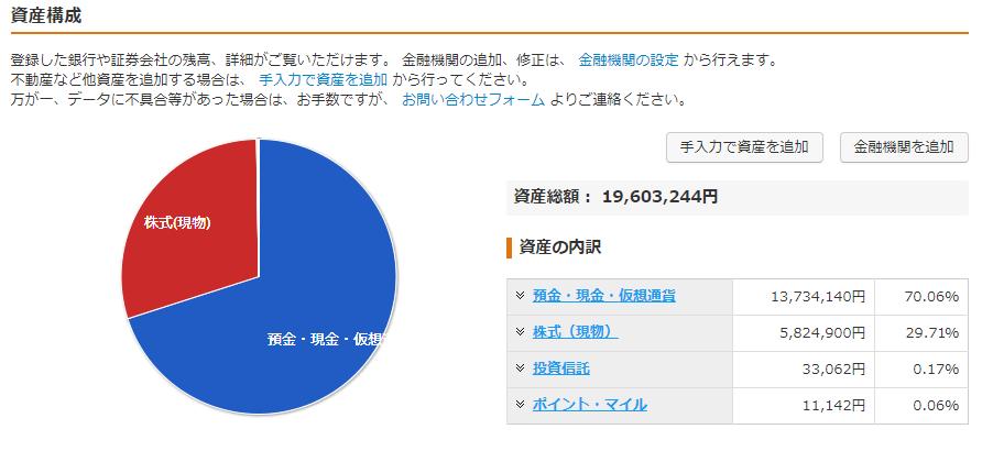 f:id:nichijo-ni-ikiru:20200102034013p:plain