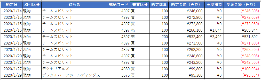f:id:nichijo-ni-ikiru:20200201032520p:plain
