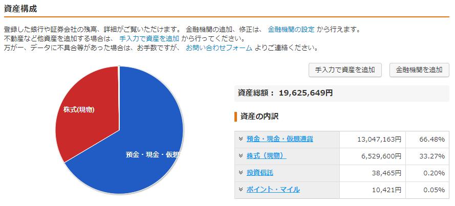 f:id:nichijo-ni-ikiru:20200201032941p:plain