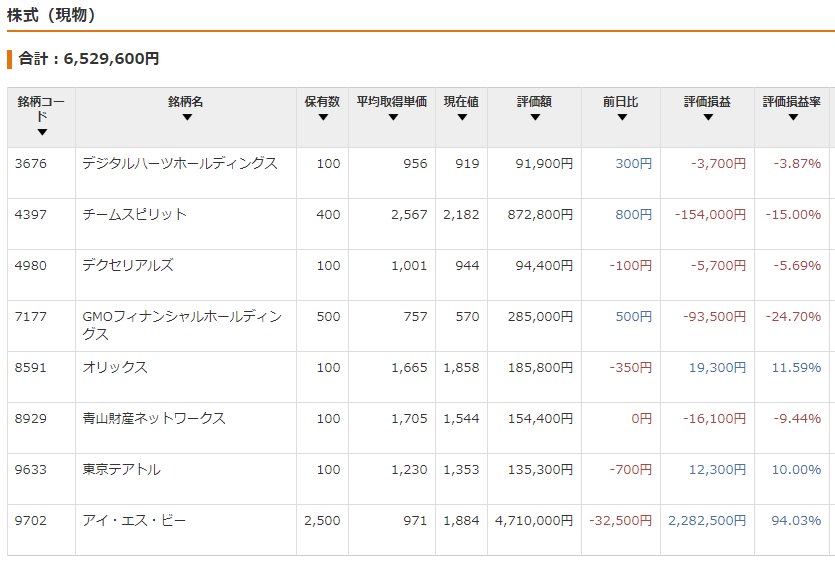f:id:nichijo-ni-ikiru:20200201033147p:plain