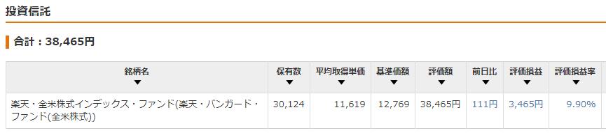 f:id:nichijo-ni-ikiru:20200201033305p:plain