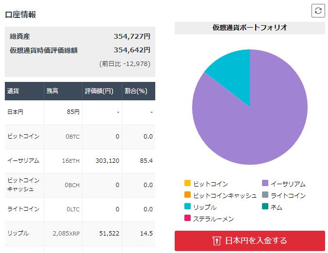 f:id:nichijo-ni-ikiru:20200201033435p:plain