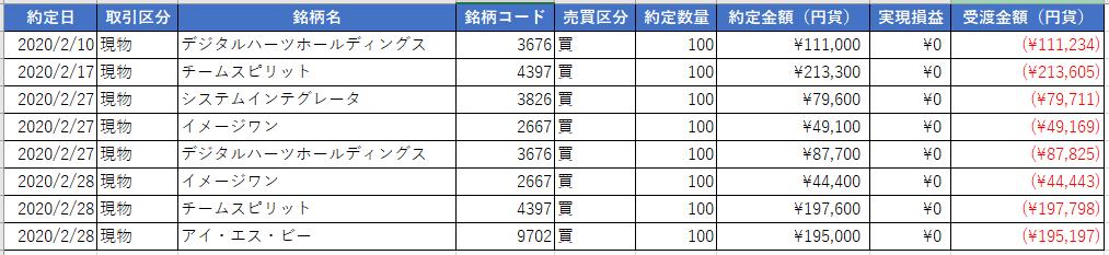 f:id:nichijo-ni-ikiru:20200302030158p:plain