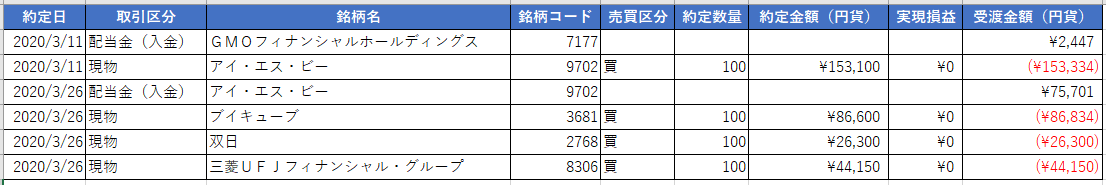 f:id:nichijo-ni-ikiru:20200401014149p:plain
