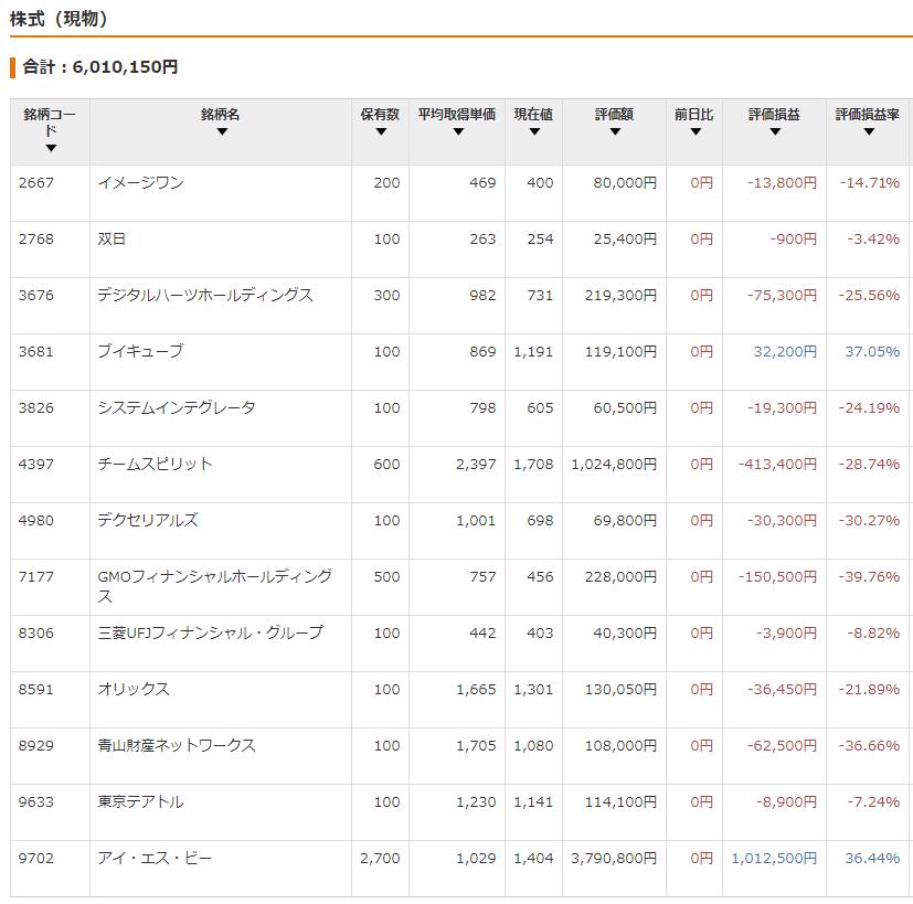 f:id:nichijo-ni-ikiru:20200401023108p:plain