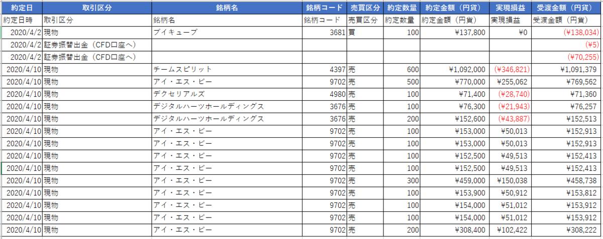f:id:nichijo-ni-ikiru:20200501021038p:plain