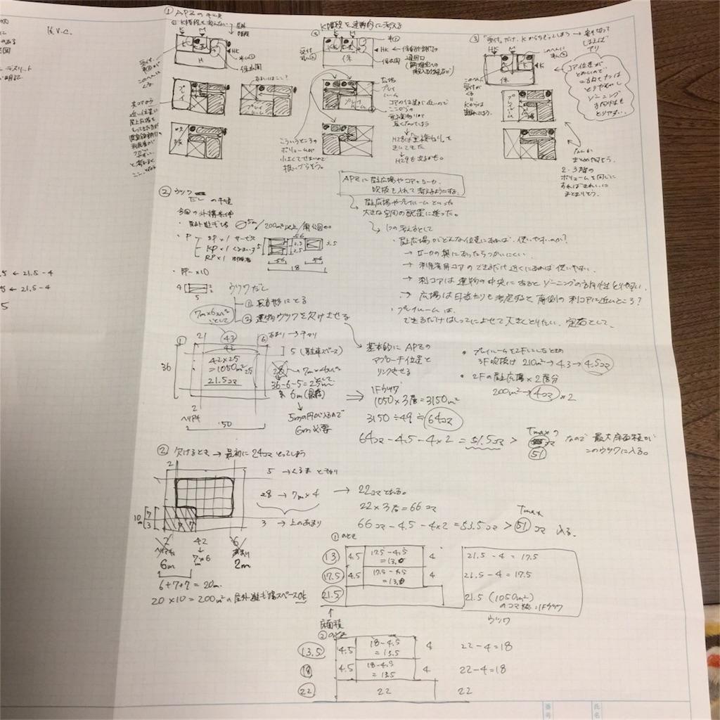 f:id:nichijo_box:20170212234345j:image