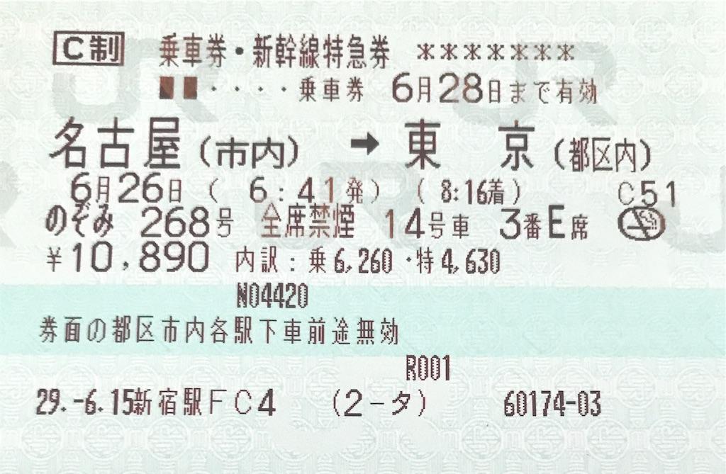 f:id:nichinichisou0808:20190530115429j:image