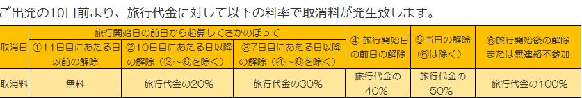 f:id:nichinichisou0808:20190607143857p:plain