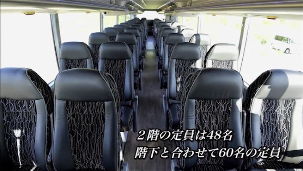 f:id:nichinichisou0808:20191013072834j:image