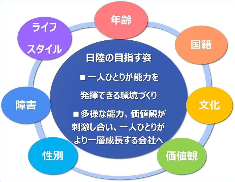 f:id:nichiriku:20200904144837j:plain