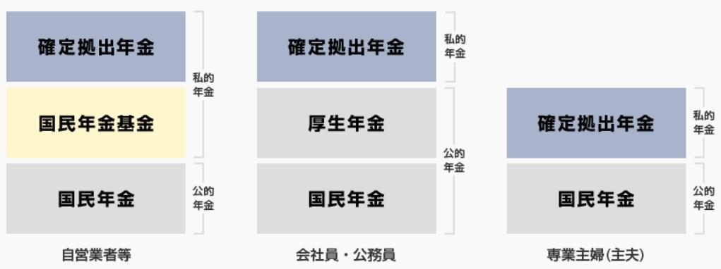 f:id:nichiriku:20200912103452j:plain