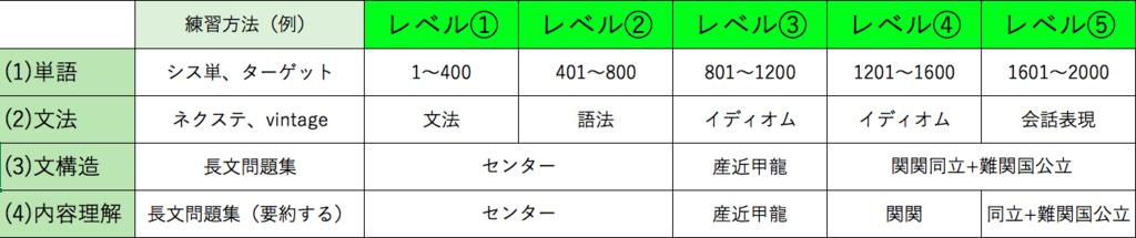 f:id:nicks-carmero:20180608125800p:plain