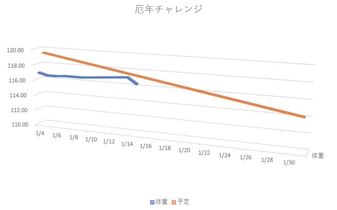 f:id:nicmaru:20180115215615p:plain