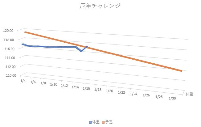 f:id:nicmaru:20180117170050p:plain