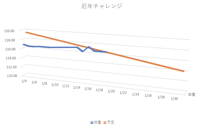 f:id:nicmaru:20180120112822p:plain