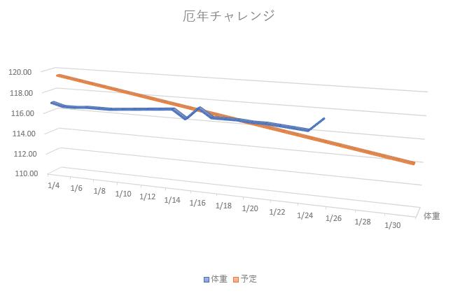 f:id:nicmaru:20180125222750p:plain