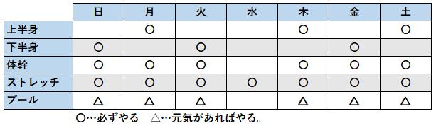 f:id:nicmaru:20180401204040p:plain