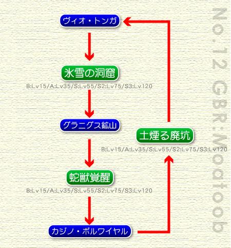 f:id:nico-psu:20100610234457j:image