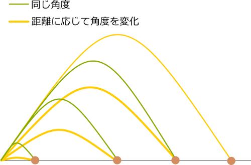 f:id:nico-taniku:20170831091516p:plain