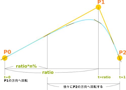 f:id:nico-taniku:20170901111138p:plain
