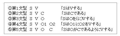 f:id:nicochan0923:20210319094139j:plain