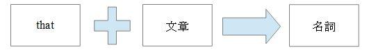 f:id:nicochan0923:20210319105833j:plain