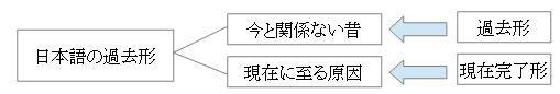 f:id:nicochan0923:20210516153046j:plain
