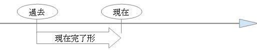f:id:nicochan0923:20210516154010j:plain