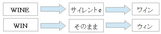 f:id:nicochan0923:20210516170150j:plain