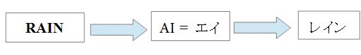 f:id:nicochan0923:20210516170908j:plain