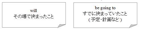 f:id:nicochan0923:20210516225607j:plain
