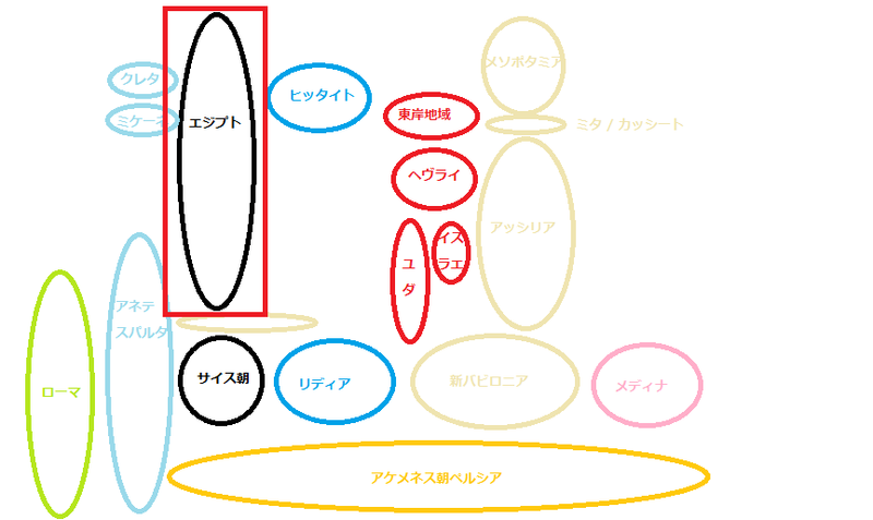 f:id:nicochan0923:20210613162323p:plain