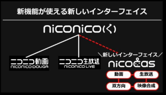 f:id:niconicoinfo:20171128182217p:plain