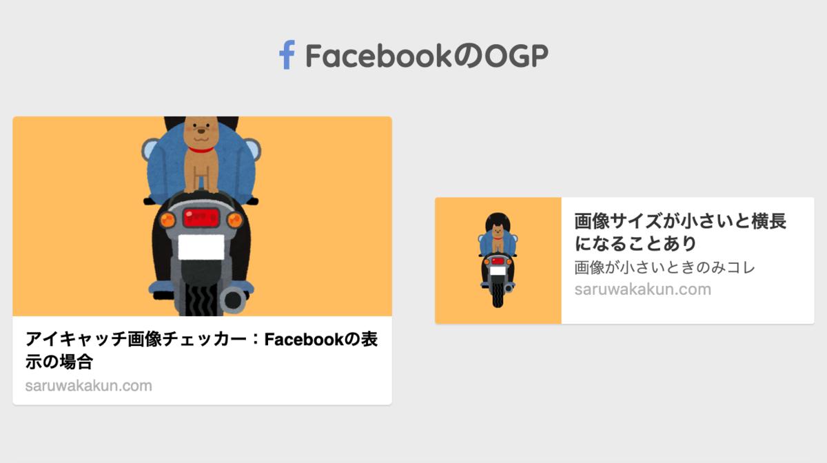 フェイスブック facebook