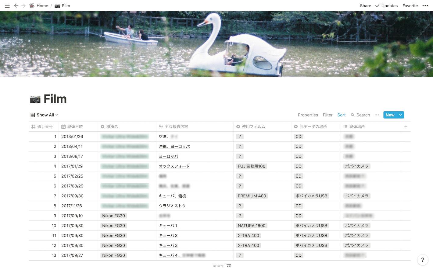 フォトグラファーの写真整理術【フィルム編】データ管理とネガ・CD収納。どちらも手間いらずで整理する方法