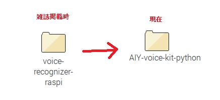 f:id:nicotakuya:20180214140942p:image