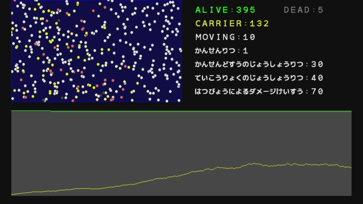 f:id:nicotakuya:20200330050343j:plain
