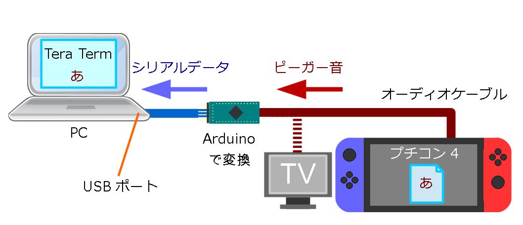 f:id:nicotakuya:20200524032841p:plain