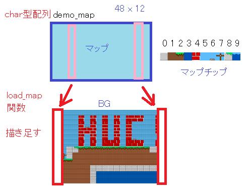 f:id:nicotakuya:20201202101525p:plain
