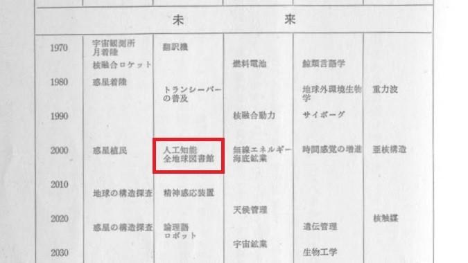 f:id:nicotakuya:20210524225748j:plain