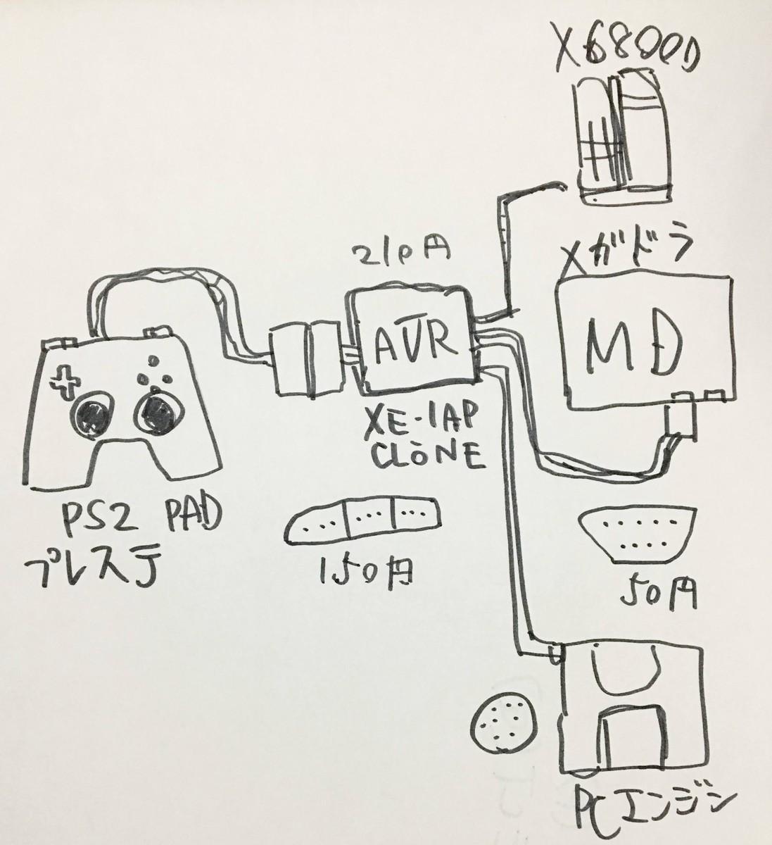 f:id:nicotakuya:20210525033559j:plain