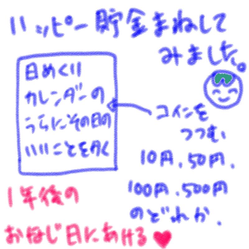 f:id:nie3:20180105143829p:plain
