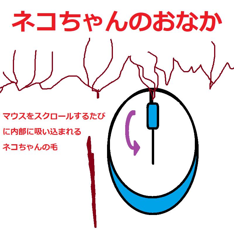 f:id:nie3:20181212154830p:plain