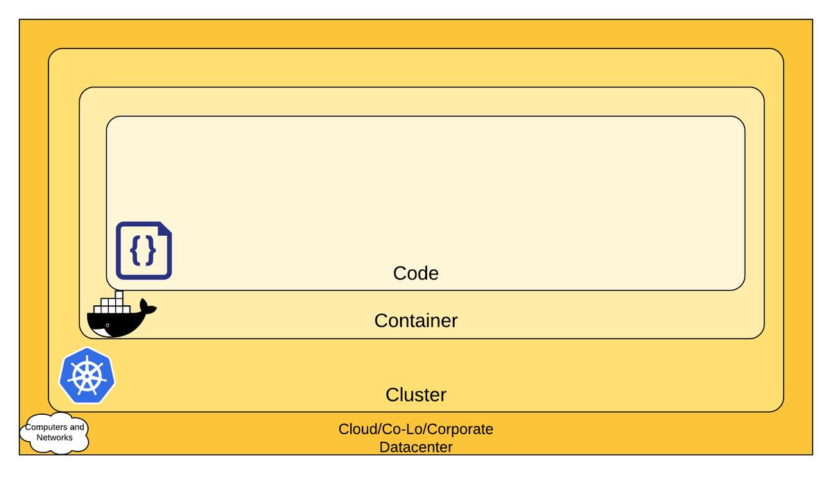 f:id:nifcloud-developers:20210913201804p:plain