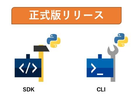 f:id:nifcloud-developers:20210928151526j:plain