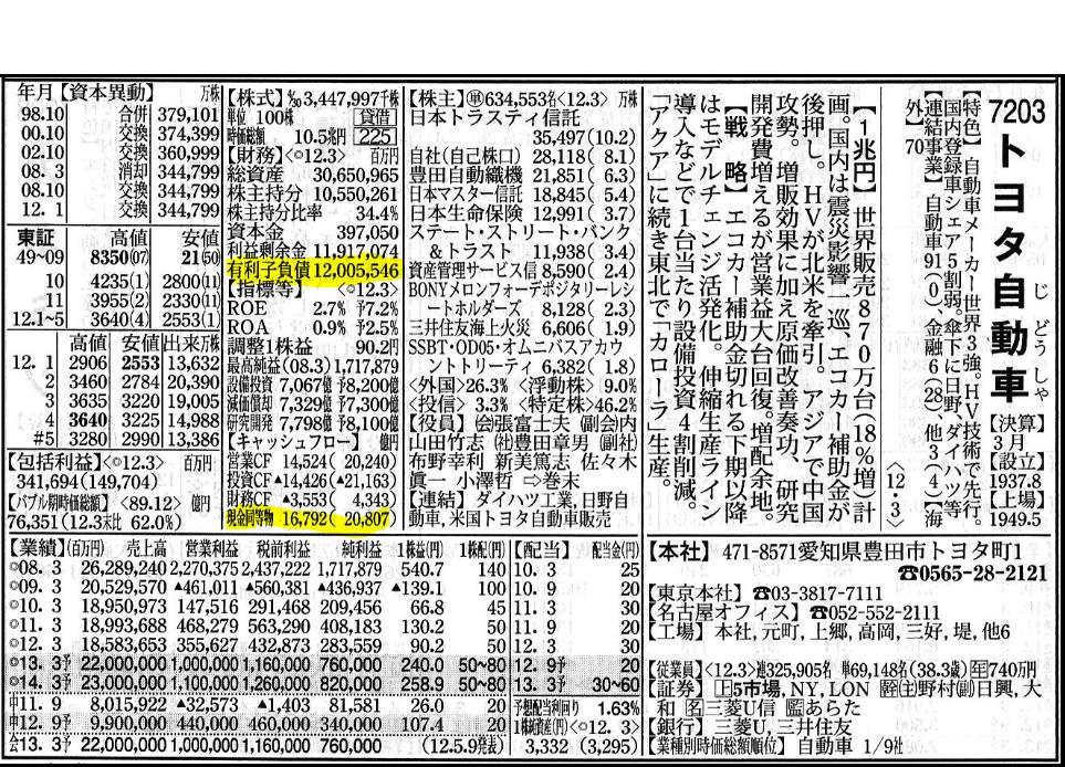 f:id:nigatsudo:20190126161252p:plain