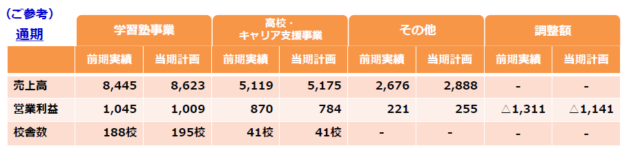 f:id:nigatsudo:20190513184139p:plain